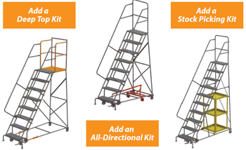 Rolling Ladders & Forward Descent Safety Angle Rolling Ladders